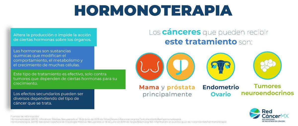 medicamentos hormonales para el cáncer de próstata