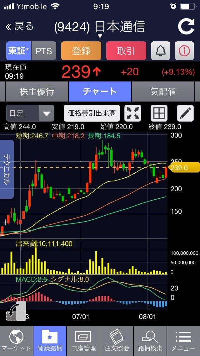 通信 pts 日本