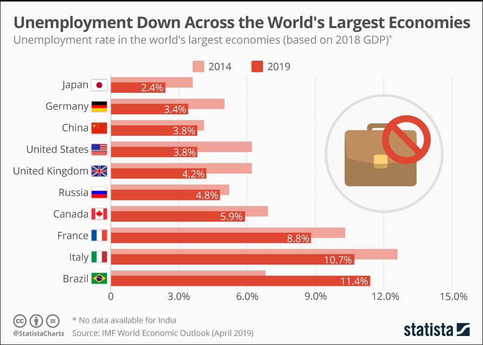 worlds second largest economy qualify - 960×684