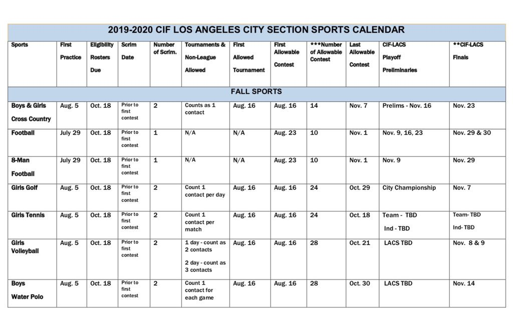 Official Start Of Fall 2020.The Official Start Of 2019 2020 Ciflacs Athletic Year Is