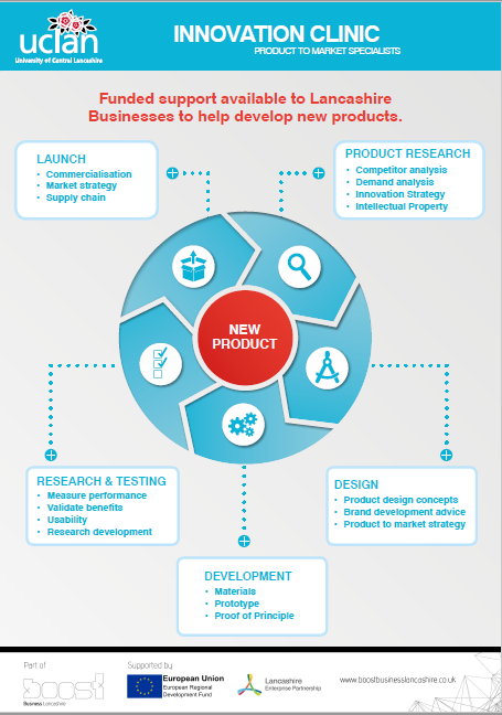 shop the new standards methods for linking business performance and executive
