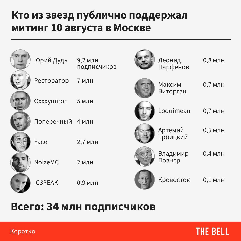 https://twitter.com/ru_thebell/status/1159877031125028864?s=21