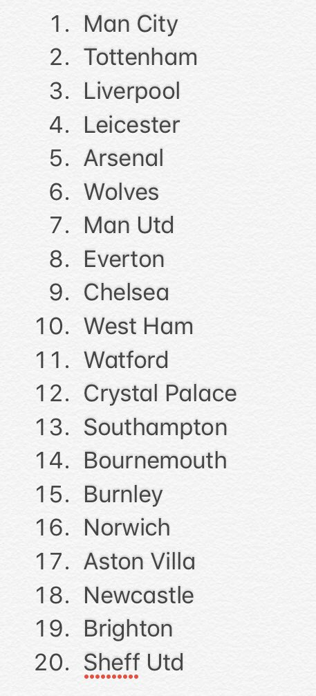 Anyone on Twitter: ...  Me: Sure, here's my 2019-20 PL Table prediction*  *and I am never, ever wrong. https://t.co/RNzXMXKxGJ