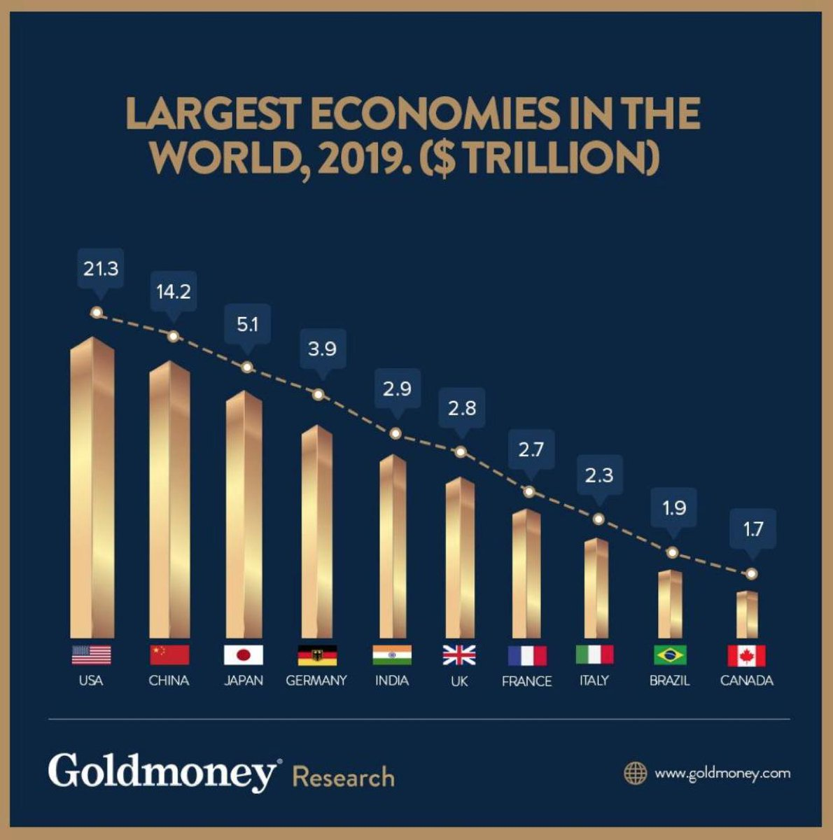 worlds second largest economy qualify - HD 1190×1200