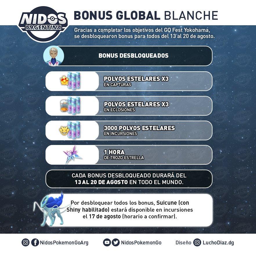 Todas las recompensas del Pokémon GO Fest de Yokohama en Pokémon GO hecho por Nidos Pokémon GO Argentina