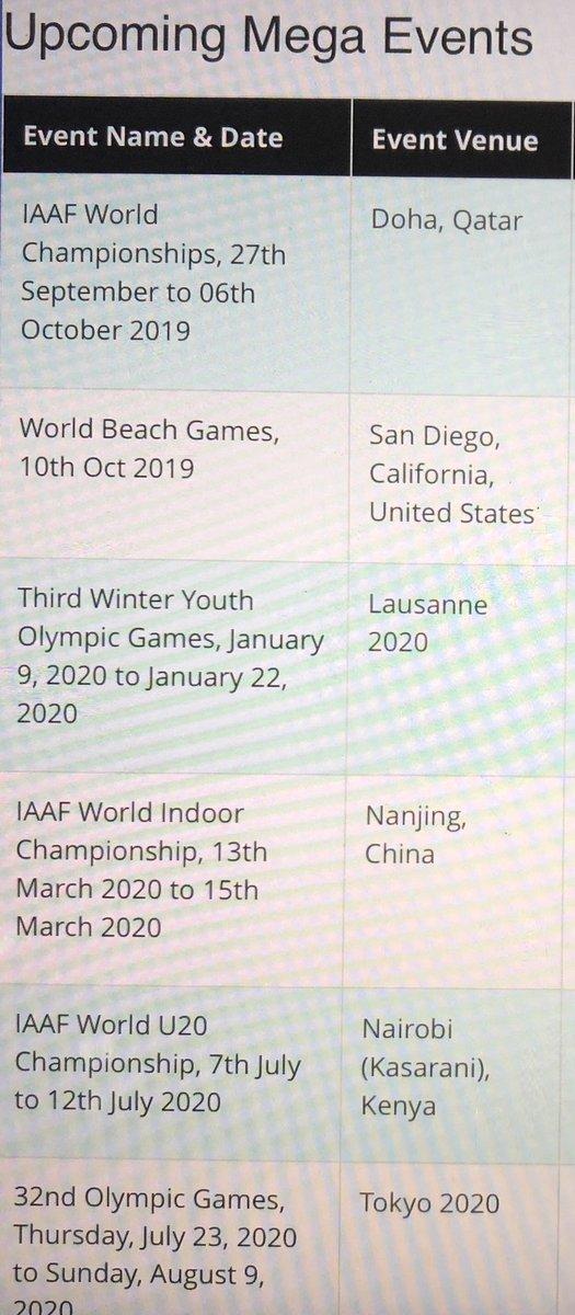 Upcoming Mega International Sports Events  Tweet added by Om