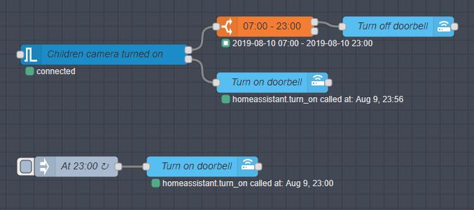 Home Assistant API (Overview, Documentation & Alternatives