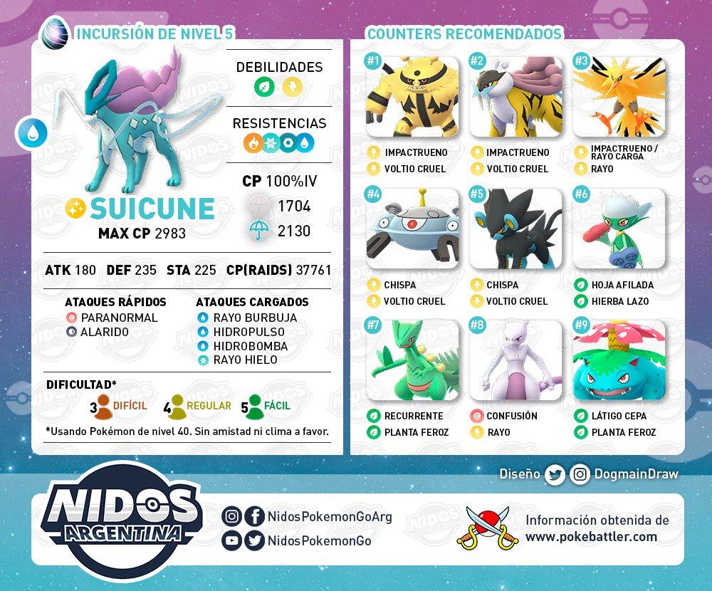 Imagen de los rivales de Suicune en Pokémon GO hecho por Nidos Pokémon GO Argentina