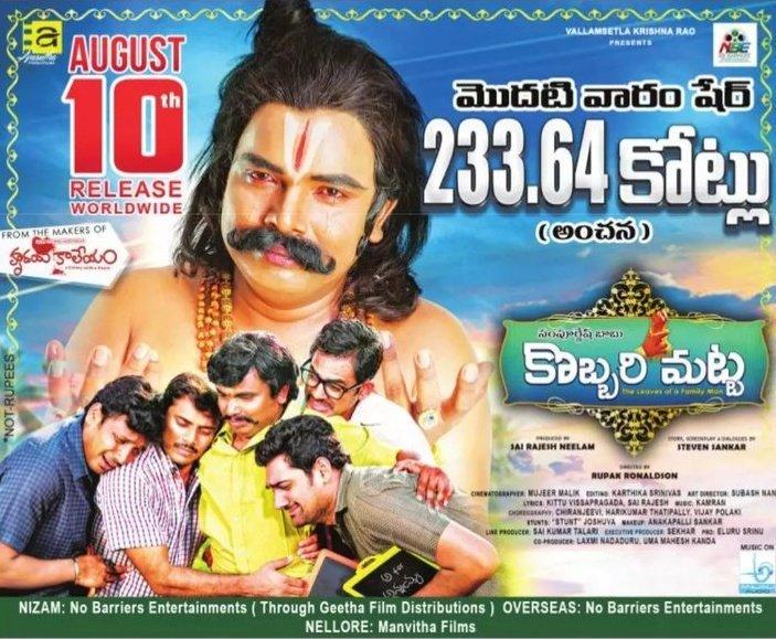 Telugu360 (@Telugu360) | Twitter