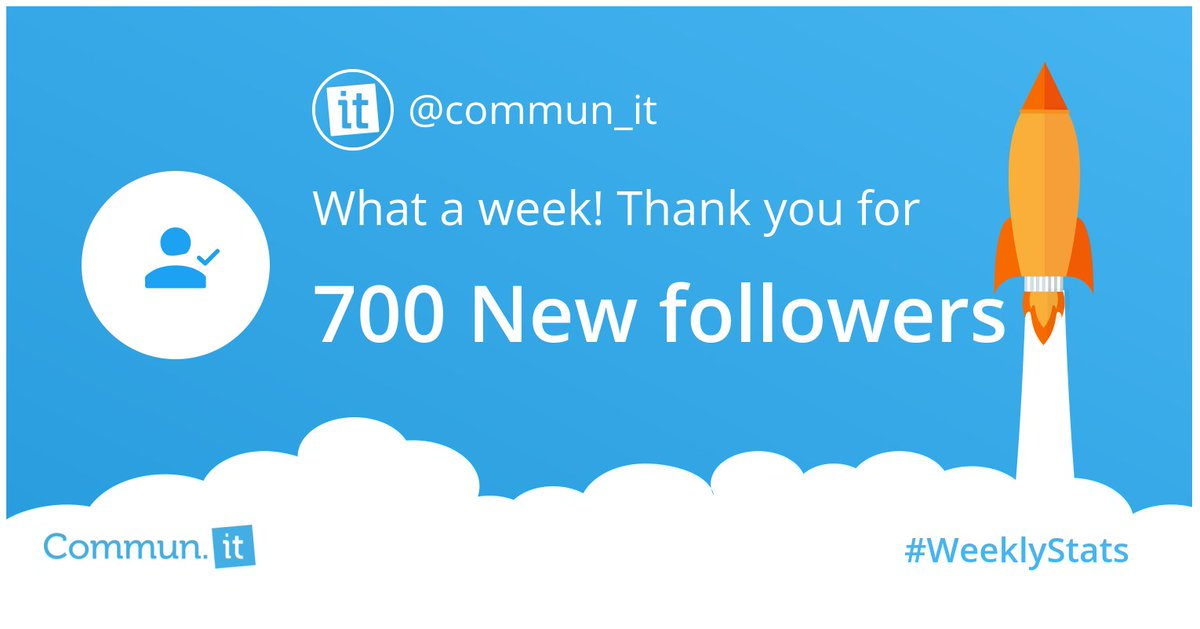 .@commun_its Twitter activity >> Whats yours? ☞ finds out here: Commun.it