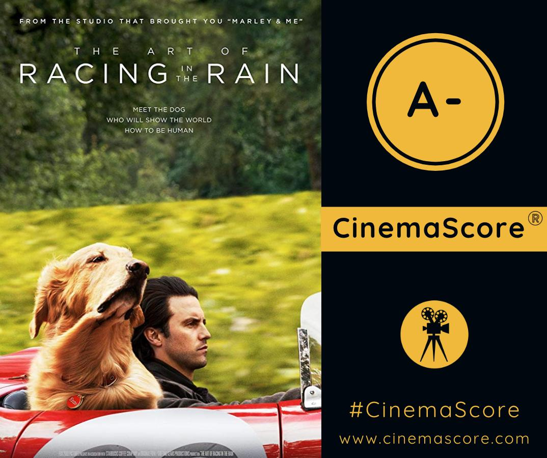 Congrats to @theArtofracing on your A- #CinemaScore grade! 🐶 #artofracingintherain cinemascore.com