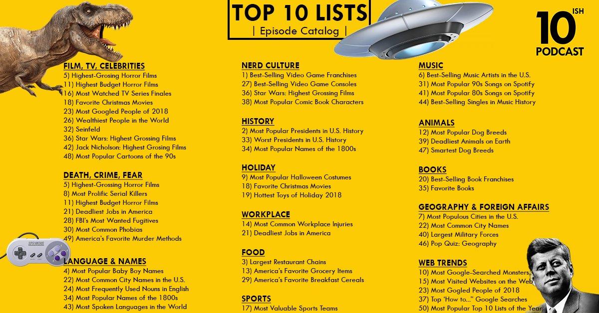 10ish Podcast // Top 10 Lists (@10ishPod)   Twitter
