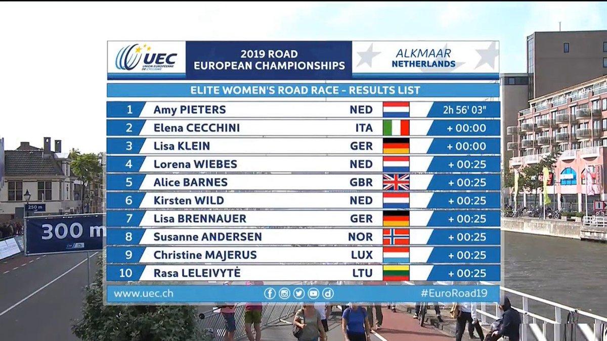 Europei Under 23, Dainese è medaglia d'oro, la Cecchini d'argento