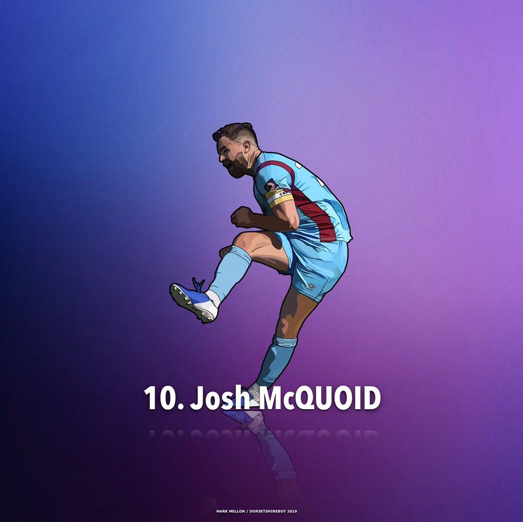 Weymouth FC hat-trick hero Josh McQuoid ⚽️⚽️⚽️ @theterras @mcquoid23 #UpTheTerras instagram.com/dorsetshireboy