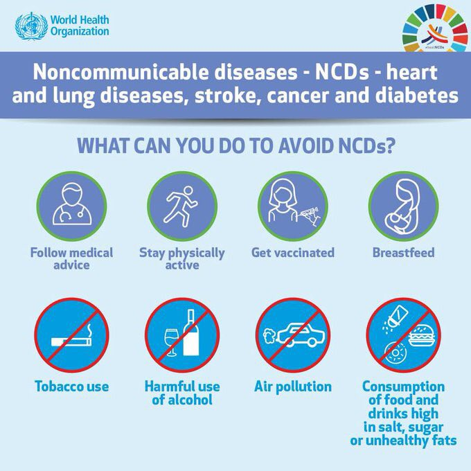 Here's what you can do for a healthier life and help #BeatNCDs 🚭🚲🥗🏊🏼♀🧘🏻♂