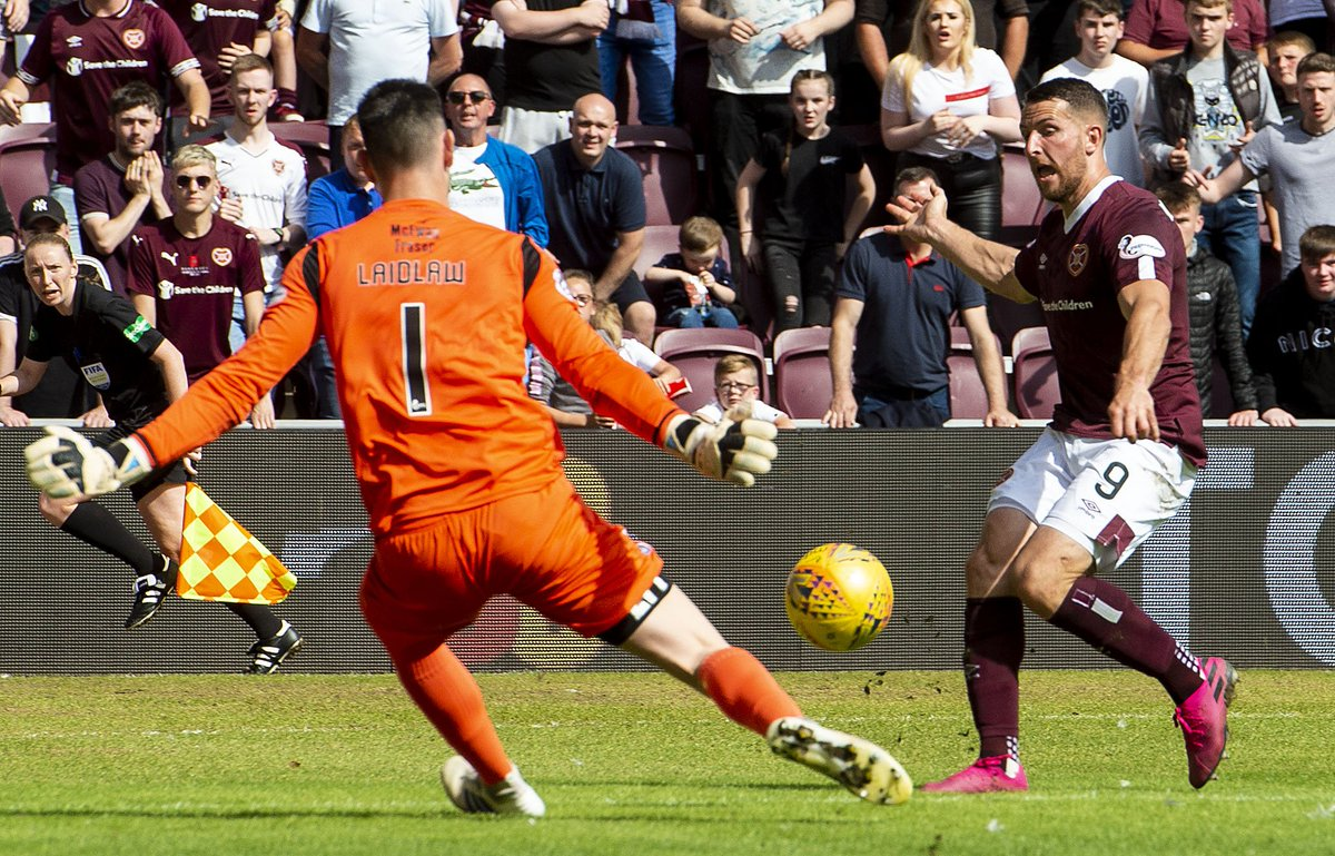 @BBCSportScot's photo on Ross County