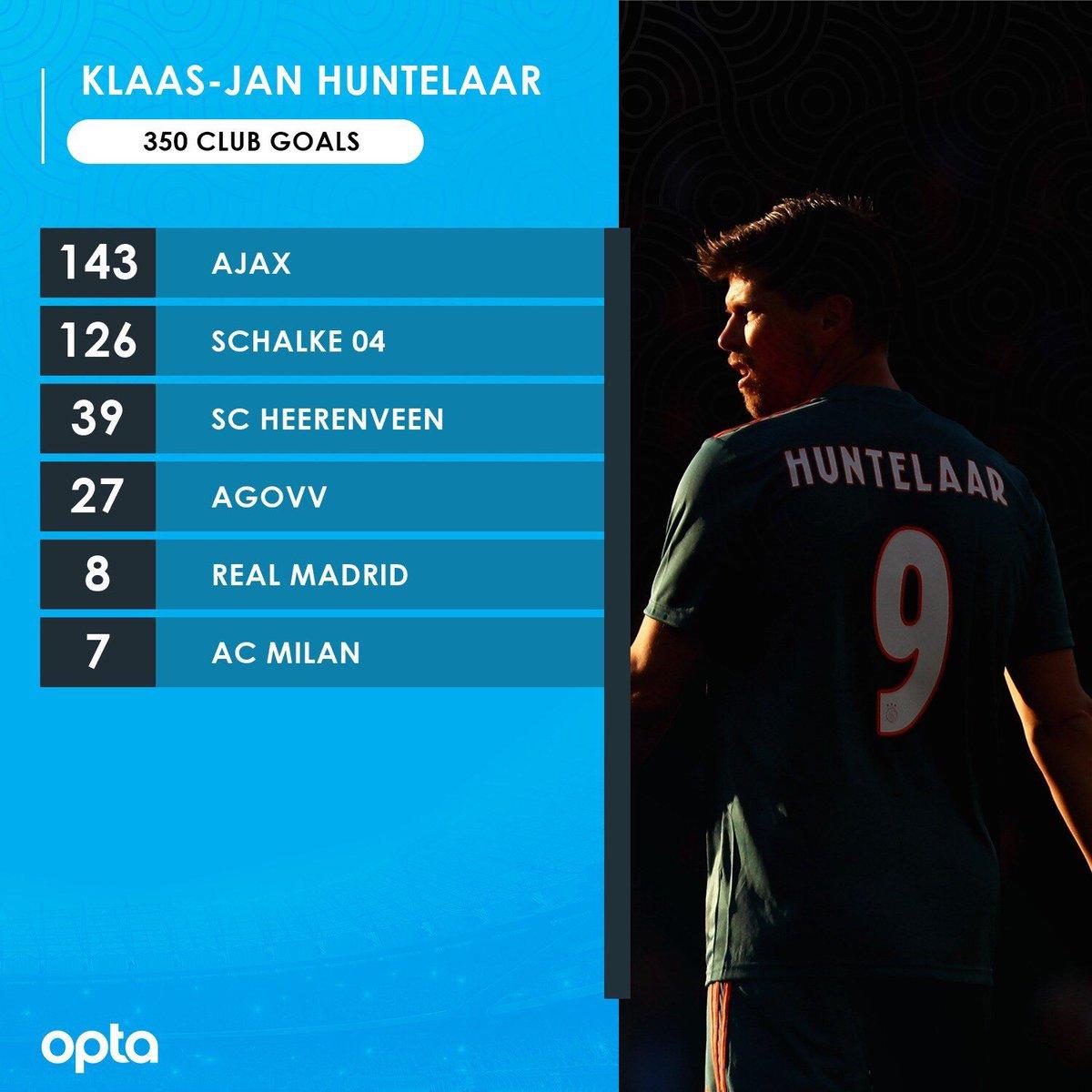 Ajax Vs Paok: Ajax Verspilt Weinig Energie Aan Emmen En Lijkt Klaar Voor