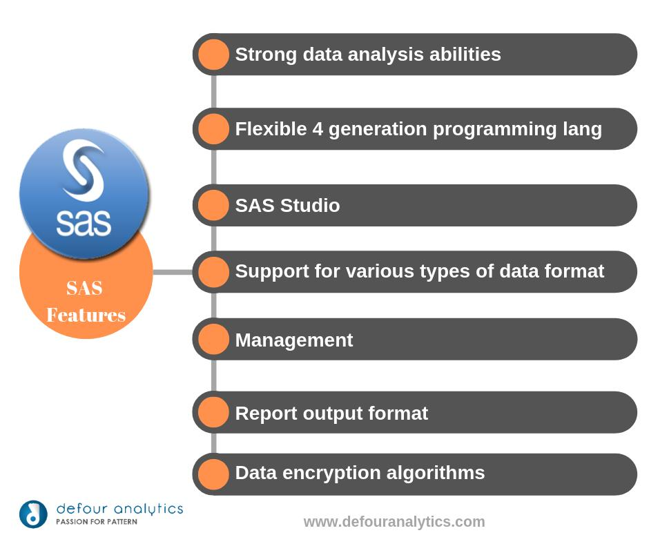 key features of SAS Programming Language Join Data Science