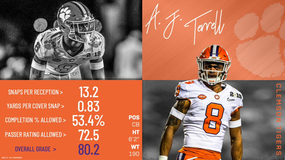 A.J. Terrell is important piece in a retooled and reloaded Clemson defense.