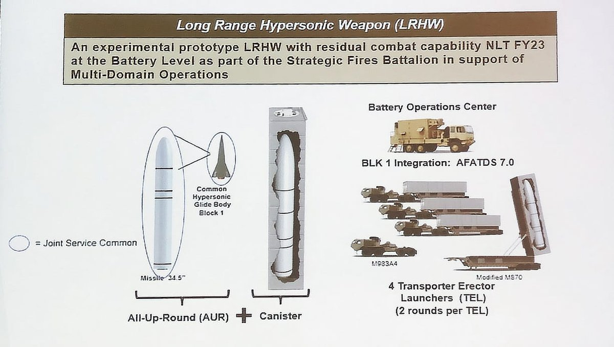 LRHW : منظومه صواريخ ارض-ارض امريكيه متوسطه المدى عاليه المناوره  EBrM4qvXsAAfh_a