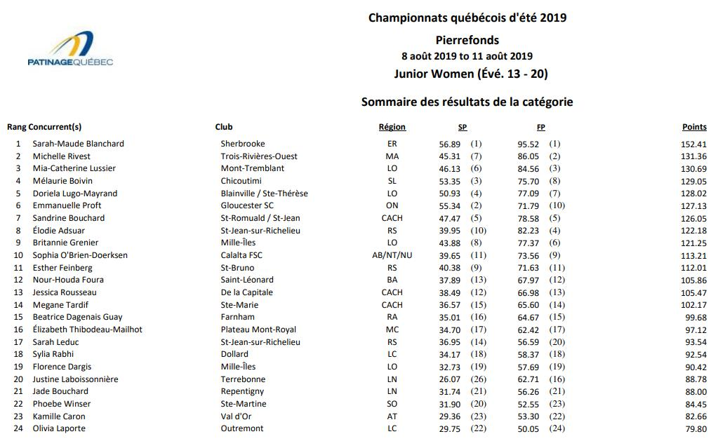 Международные соревнования сезона 2019-2020 (общая) - Страница 4 EBrN7C0W4AUr3Bc?format=jpg&name=medium