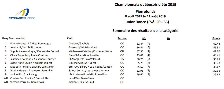 Международные соревнования сезона 2019-2020 (общая) - Страница 4 EBrOTlWXoAAALFJ?format=jpg&name=large