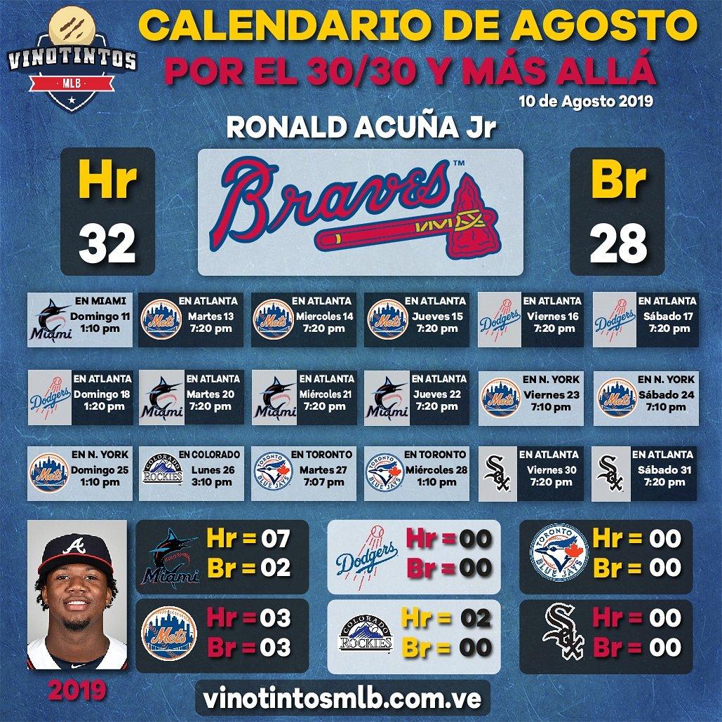 🇻🇪🔊🔊⚾PARA LO QUE ESTÁN PENDIENTES DEL 30/30⚾🔊🔊🇻🇪 Con la idea de conocer el Status del avance hacia los 30 #Jonrones y las 30 #BasesRobadas del #venezolano #Ronald #Acuña Jr , aquí le dejamos una pequeña #Infografia de los Juegos que le faltan a #ATLANTA (Solo #Agosto).