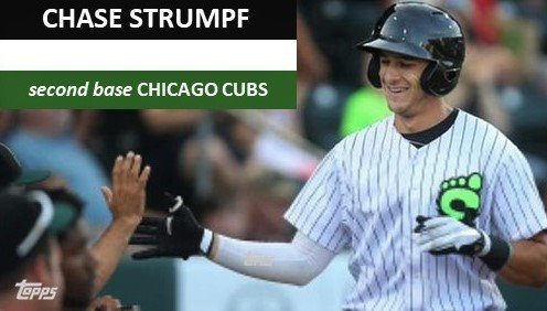 Prospect Profile: Cubs Might Have Big Plans for Chase Strumpf