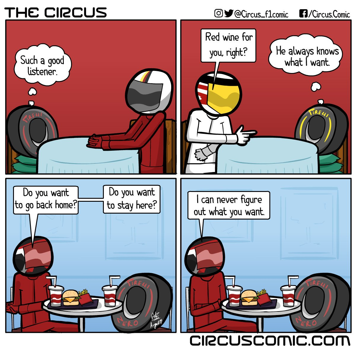 Much to learn still for young Charlie Leclark. #F1 #formula1 #leclerc