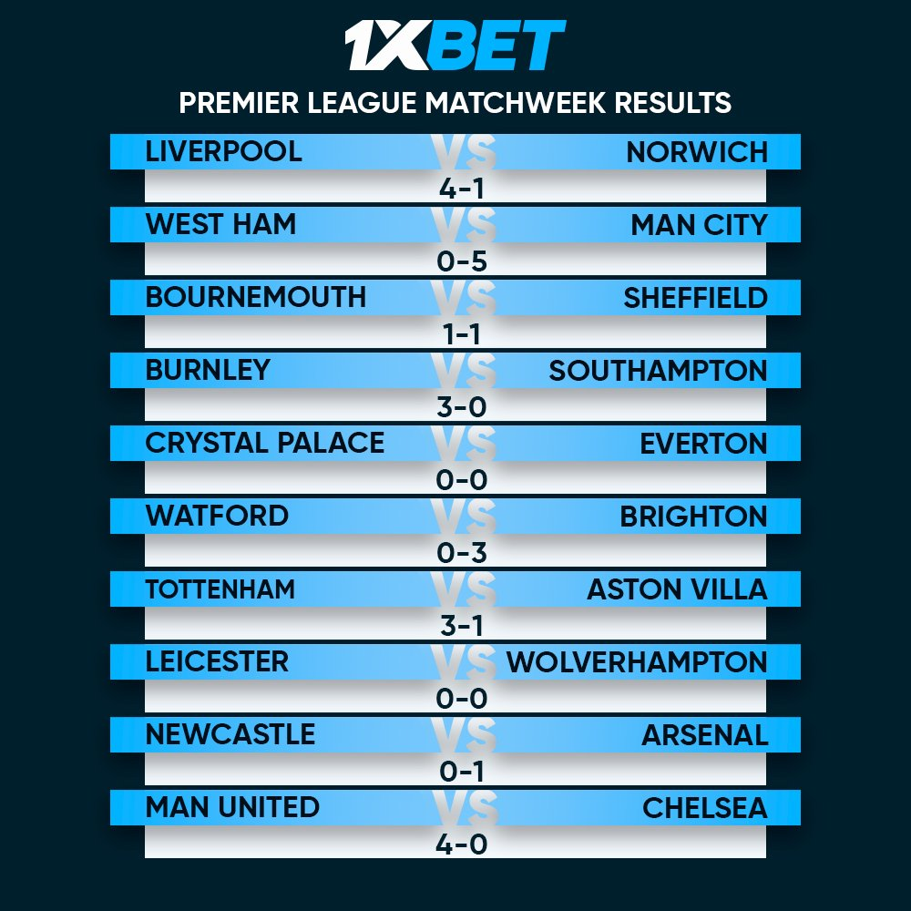 results 1xbet