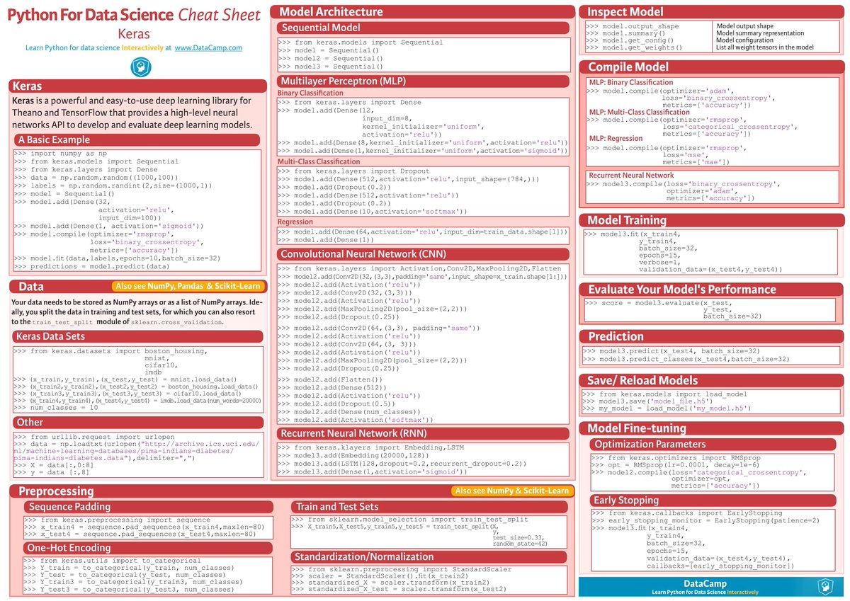 Top Cheat Sheets for #MachineLearning Engineers:  https:// dy.si/ybcd3z      ————————— #BigData #DataScience #AI #DeepLearning #DataScientists #Coding #Python #Jupyter #Keras #Numpy #Pandas<br>http://pic.twitter.com/l1vexuIq11