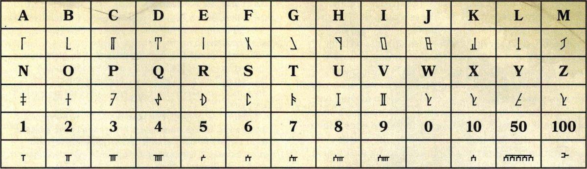 Faerun Calendar.Forgotten Realms Wiki Frwiki Twitter