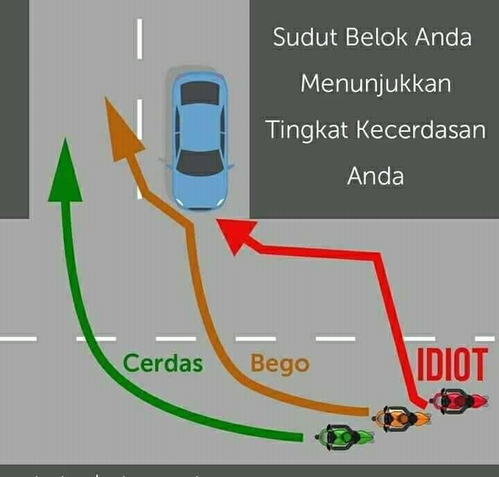 Karakteristik pengemudi Indonesia 😂