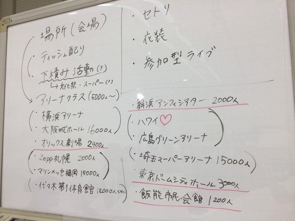 【ブログ更新 松村沙友理】 さゆりんご計画中っ(o・・o)