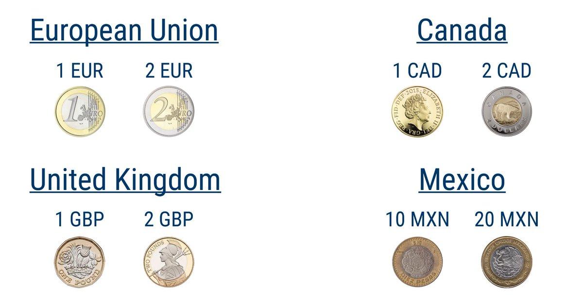 CurrencyExchangeInt (@ceifx) | טוויטר