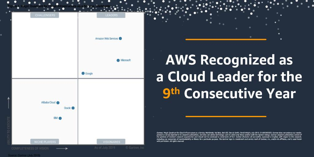 Amazon Web Services (@awscloud) | Twitter