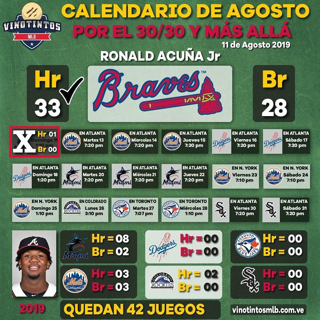 🇻🇪🔊🔥DÍA A DÍA CON EL 30/30🔥🔊🇻🇪 Y seguimos monitoreando los alcances del de #Venezuela y La #Sabana, quien como todos saben está a 2 Bases Robadas de Alcanzar el 30/30 en la #MLB y de esta forma unirse al Gran #BOB #ABREU en esa estadística.