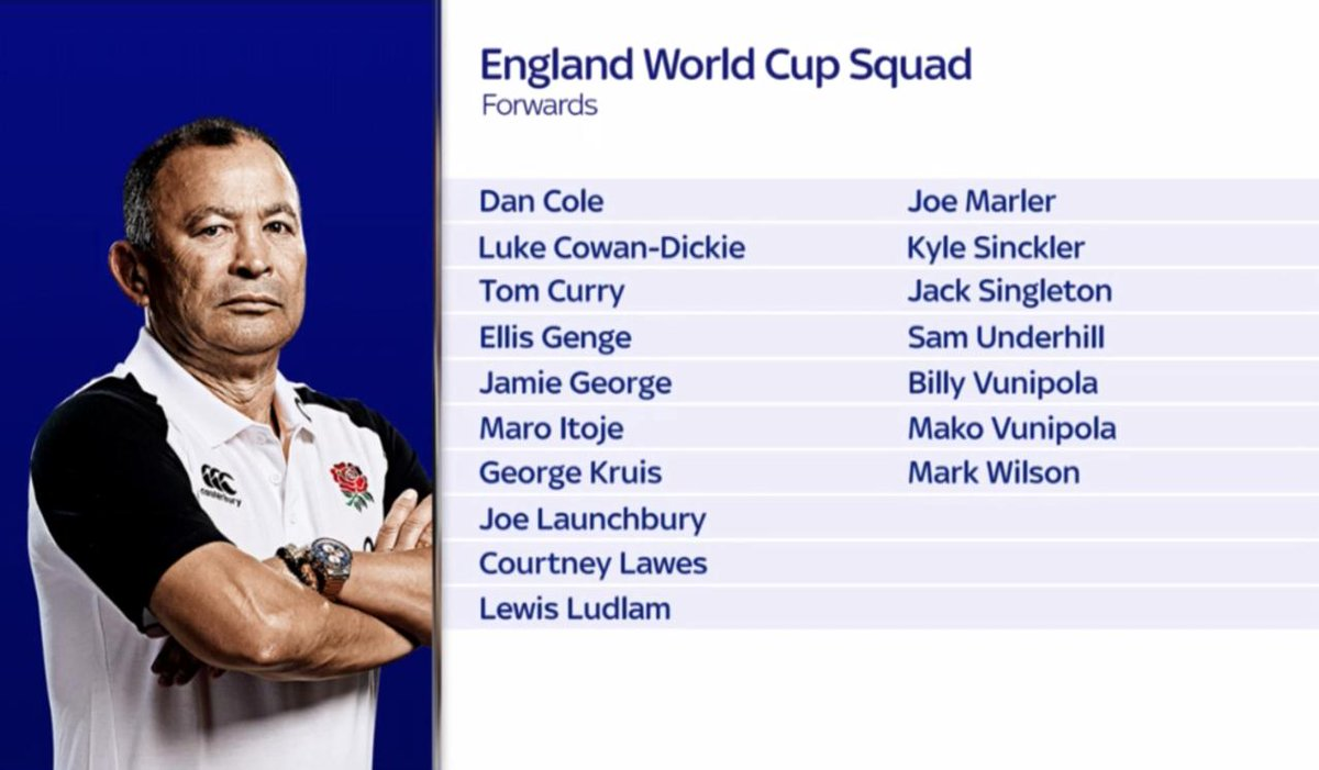 test Twitter Media - 🏴󠁧󠁢󠁥󠁮󠁧󠁿 The evolution of England's World Cup squad 🏉  Eddie Jones' announcement has been a long time in the making 👉https://t.co/CXuTd35SLO  Could you have tipped this to be the 31-man @EnglandRugby World Cup squad at the start of the year? https://t.co/g3wVnvT8qH