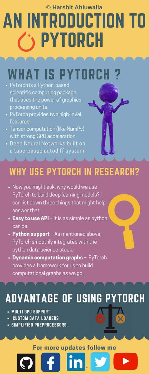 pytorch hashtag on Twitter