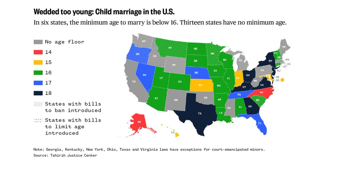 Really 16 Is Appropriate Age To Allow >> Nbc News On Twitter A Majority Of Us States Issue Marriage