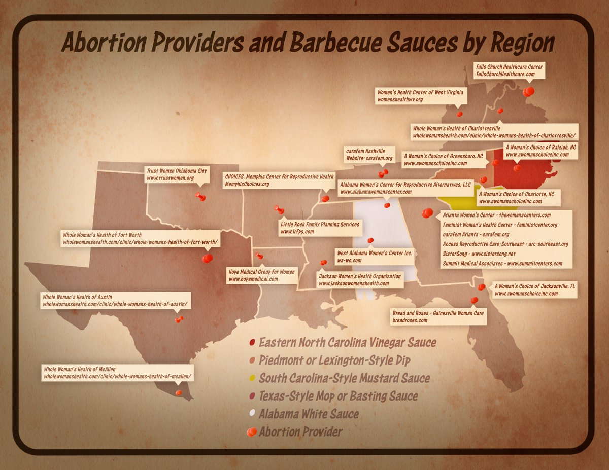 The South is known for its BBQ...but it's also known for being at the forefront of reproductive justice!