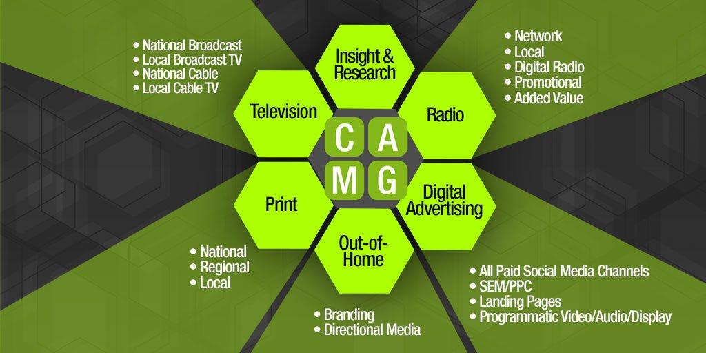 CAMG_Inc photo