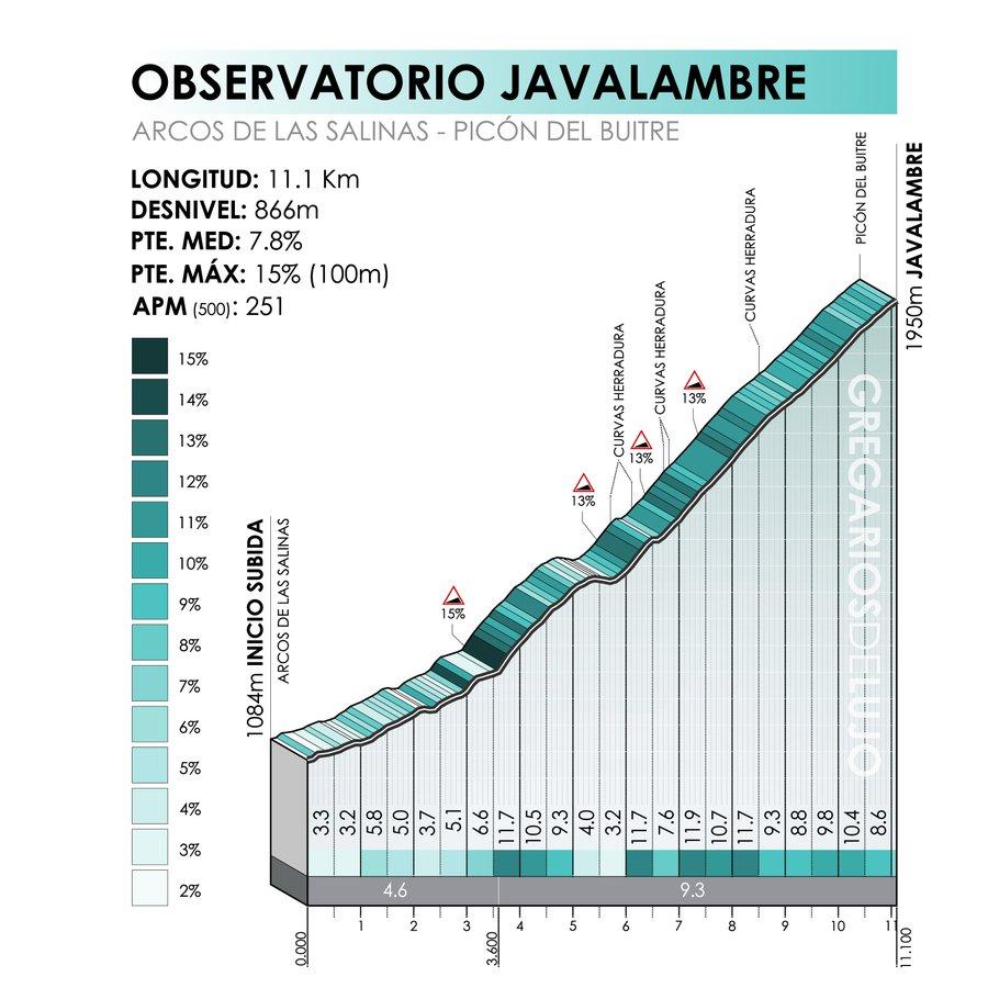 La Vuelta 2019 - Page 6 EC-4rpNW4AIov7V?format=jpg&name=900x900