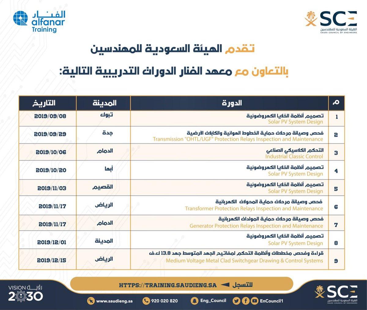 الهيئة السعودية للمهندسين On Twitter هيئة المهندسين بالتعاون مع معهد الفنار تقدم العديد من الدورات التدريبية لتطوير القطاع الهندسي للتسجيل Https T Co Snpvsfngix Https T Co Aobf4g9dmh