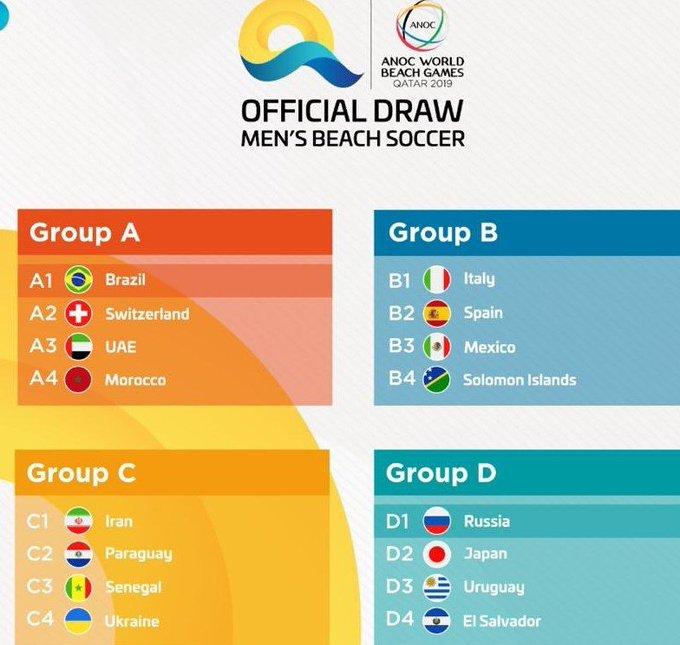 Juegos Mundiales Catar 2019.  El Salvador en grupo D. EC-TdOTWwAEvojW?format=jpg&name=small