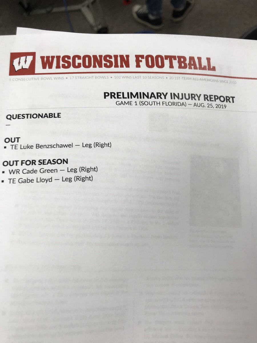 RT @JayWilsonTV: The Sunday Badger football injury report for Week 1 at South Florida. https://t.co/qev6FEnLOI