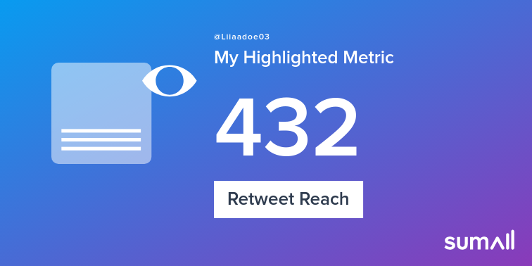 My week on Twitter 🎉: 1 Mention, 42 Likes, 1 Retweet, 432 Retweet Reach, 4 New Followers. See yours with https://sumall.com/performancetweet?utm_source=twitter&utm_medium=publishing&utm_campaign=performance_tweet&utm_content=text_and_media&utm_term=649721d1fffbfee6e9193bf6 …