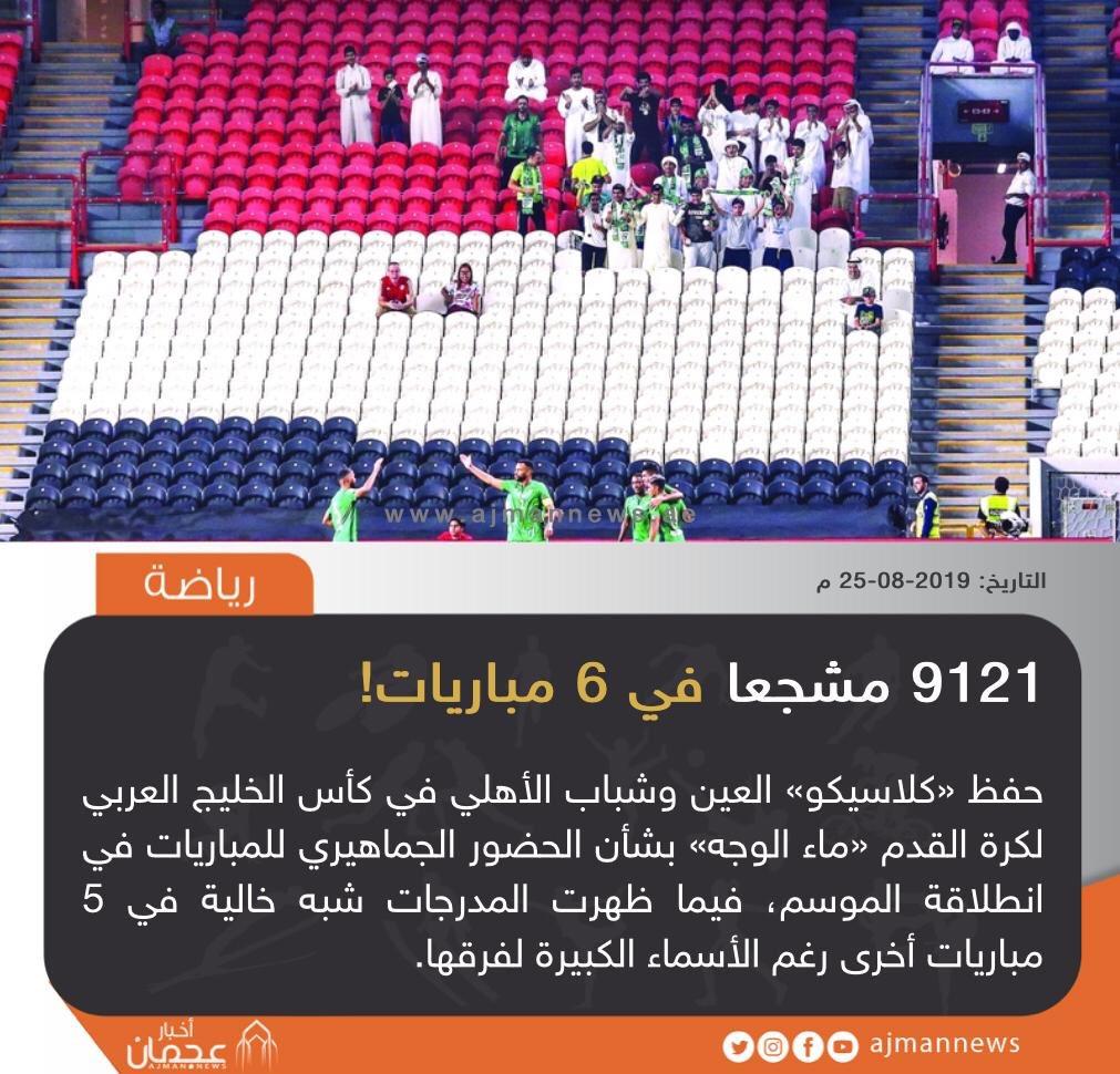 9121 مشجعاً في 6 مباريات! https://ajmannews.ae/35844 #أخبار_رياضية  #رياضة