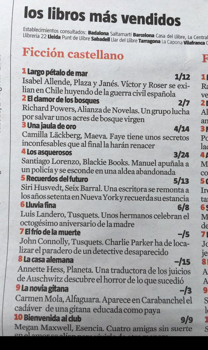 He leído tres de la lista y los tres me han encantado. ¡Qué rarooo! #mainstream #losmasleidos #lavanguardia https://t.co/1JhNtFTw8u