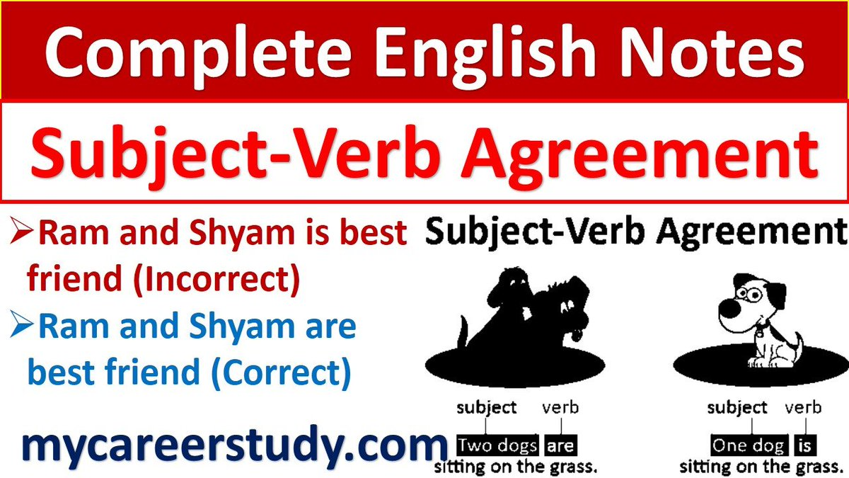 Complete English Subject-Verb Agreement Short Tricks and
